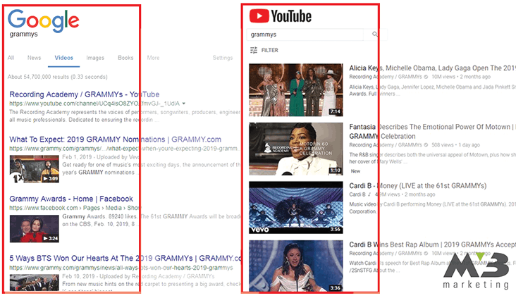 YouTube search versus google search